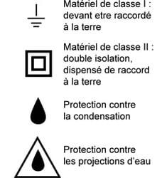 normes_securite_salle_de_bain